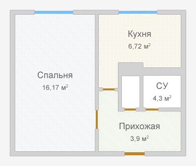 Частные мастера, Сергей - Во сколько обойдется ремонт