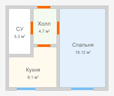 Дизайн интерьера недорого в Нижнем Новгороде - Нижний