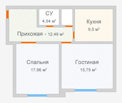 Ремонт комнаты под ключ фото и цены в Москве и области