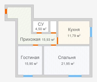 Ремонт и отделка квартир под ключ в Новосибирске - Делай